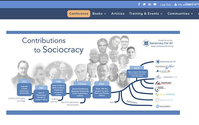 Contributions to Sociocracy